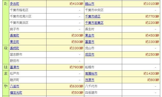 出典:東京電力パワーグリッドホームページ 9月15日午前4時39分現在